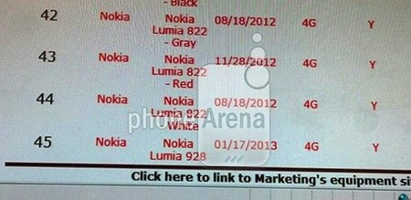 Nokia Lumia 928 internal product listing hints upcoming Verizon launch - photo 2
