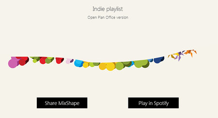 Microsoft's MixShape promises perfect Spotify playlists whatever the mood - photo 1