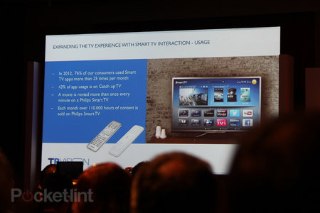 Philips TP Vision boasts strong Smart TV usage, teases future Ambilight innovation