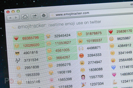 What are Twitter's favourite emojis? Emojitracker has the answer