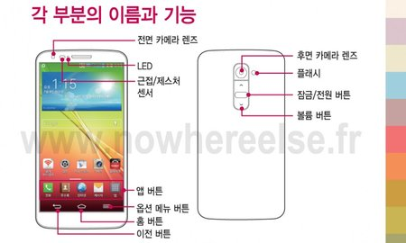 LG G2 manual leaked, nano-SIM, microSD and removable battery confirmed