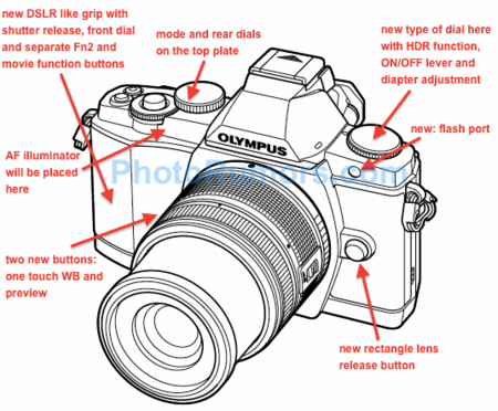 Olympus EM-1 leaks ahead of expected September release
