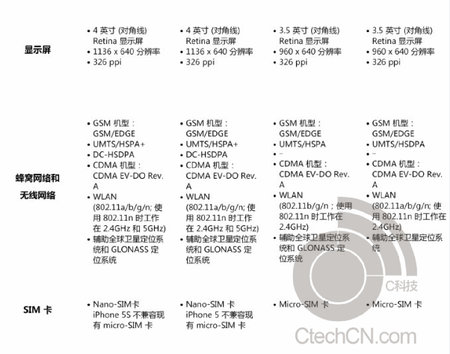 iPhone 5S, fingerprint reader and upgraded camera, spotted in leaked marketing materials - photo 4