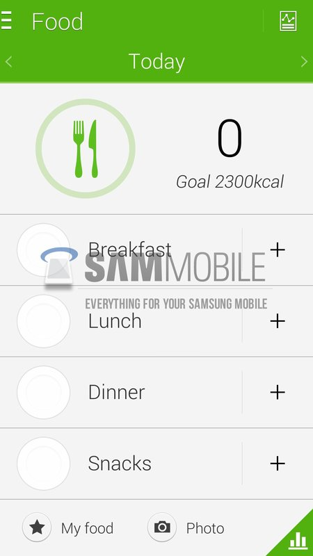Samsung to unveil revamped S Health app with new version of TouchWiz on Galaxy S5 - photo 7