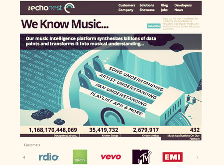 Spotify buys music data firm The Echo Nest - a platform that powers Rdio and more