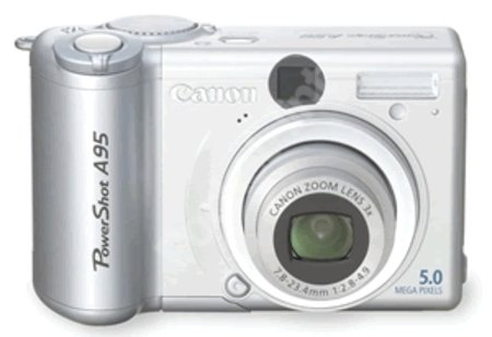 Canon PowerShot A95 review