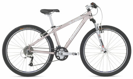 New Aura range is the Pinnacle of women's cycles