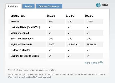 Breaking news: Apple, AT&T announce iPhone service plans