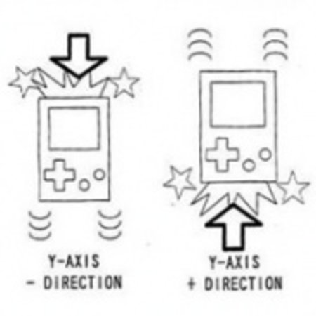 Handheld Wii to launch? Patent for motion-sensing Nintendo portable