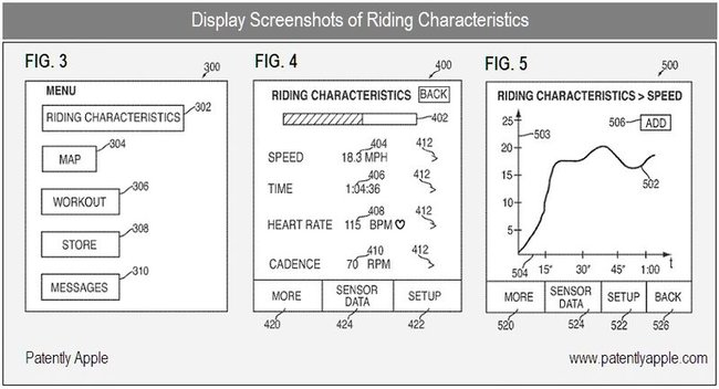 Apple Smart Bicycle System patent promises to bring Nike Plus to cyclists - photo 2