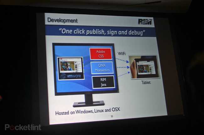 QNX BlackBerry Tablet OS: detailed and explained - photo 6