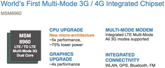 Qualcomm to take on Nvidia with dual-core chips - photo 2