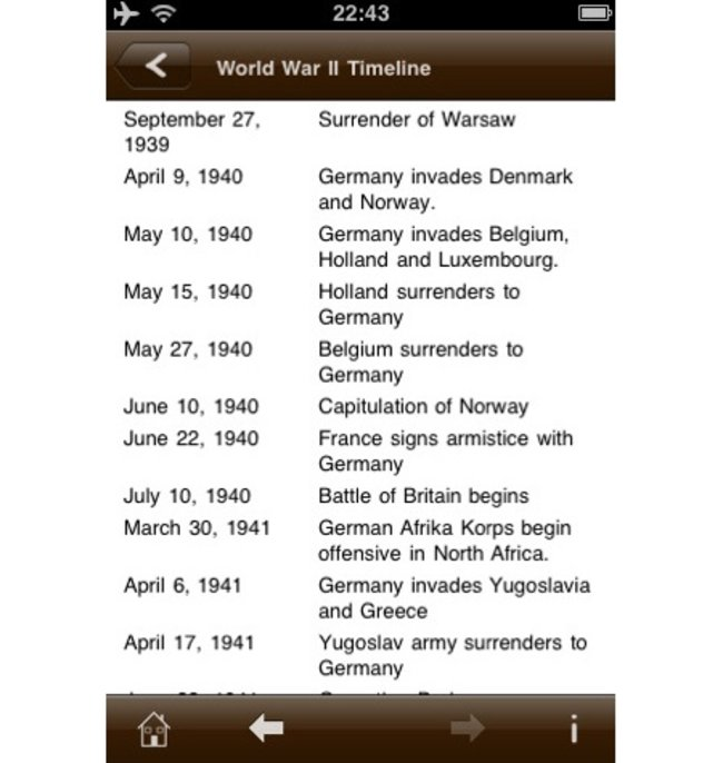 APP OF THE DAY: Nazi Germany In An Hour review (iPhone/iPod touch/iPad) - photo 4