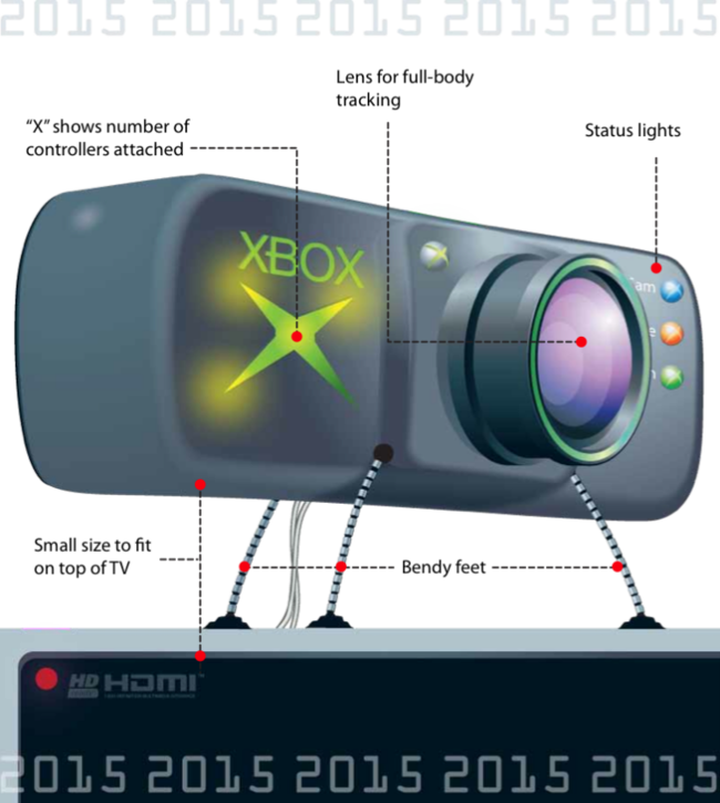 The next-gen Xbox 360 concept with KinectIN that you'll want Microsoft to make right now - photo 4