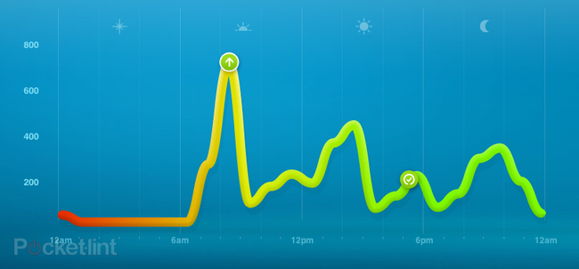 7 days with... Nike+ FuelBand - photo 4