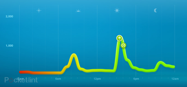 7 days with... Nike+ FuelBand - photo 5