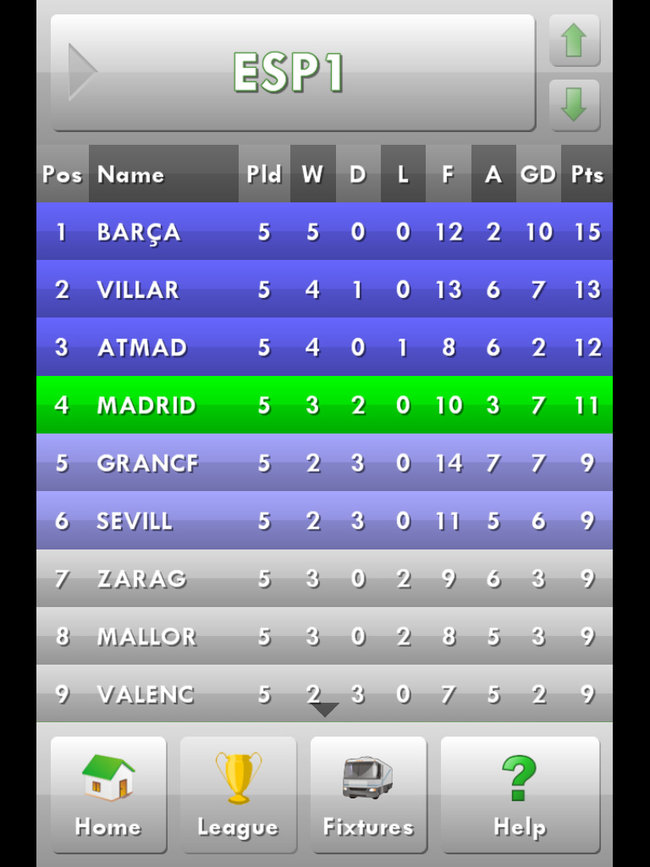 APP OF THE DAY: New Star Soccer review (iPad / iPhone / iPod touch / Android) - photo 26