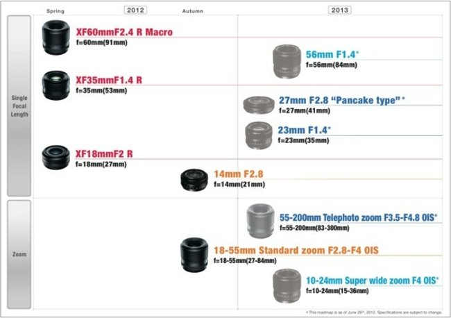 Fujifilm X-E1 compact system camera pics leak, exudes retro cool - photo 4