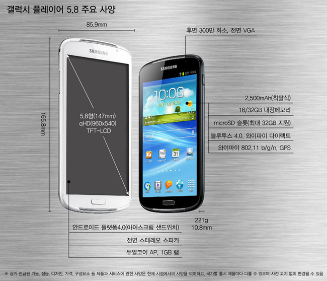 Samsung Galaxy Player 5.8: Small tablet or giant MP3 player? - photo 2