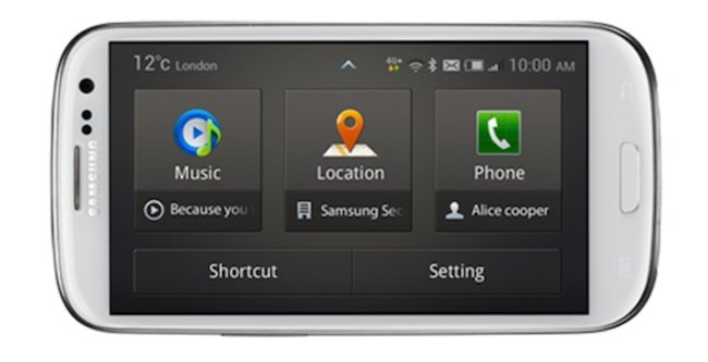 Samsung Galaxy S III gets Drive Link app with MirrorLink compatibility - photo 2