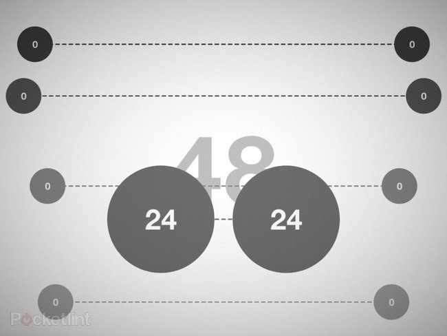 APP OF THE DAY: Hundreds review (iPhone / iPad)   - photo 6