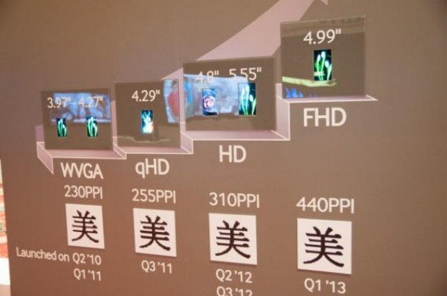 Samsung roadmap hints at 1080p 4.99-inch Galaxy S4 in Q1 of 2013 - photo 1