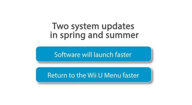 Nintendo Wii U Virtual Console coming after Spring update - photo 3