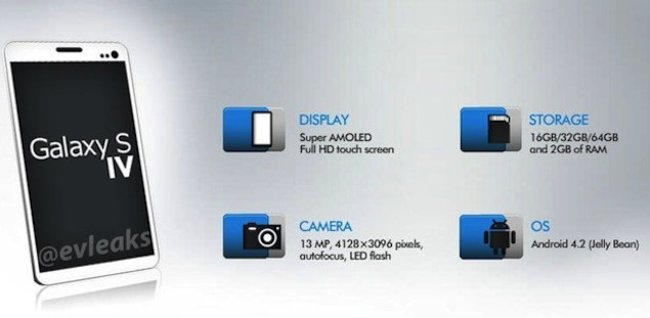 Samsung Galaxy S4 alleged specs and design leaked in new graphic (fake) - photo 2