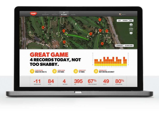 Game Golf in funding phase, tracks your round shot by shot on iPhone and more - photo 2