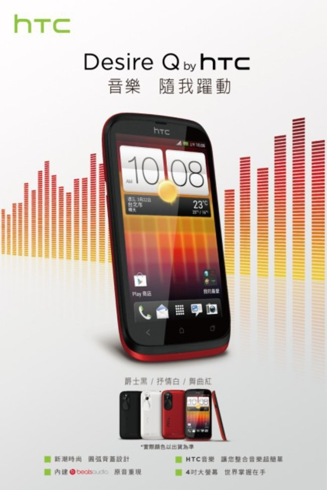HTC Desire P and HTC Desire Q get specced, look like China and Taiwan only - photo 3