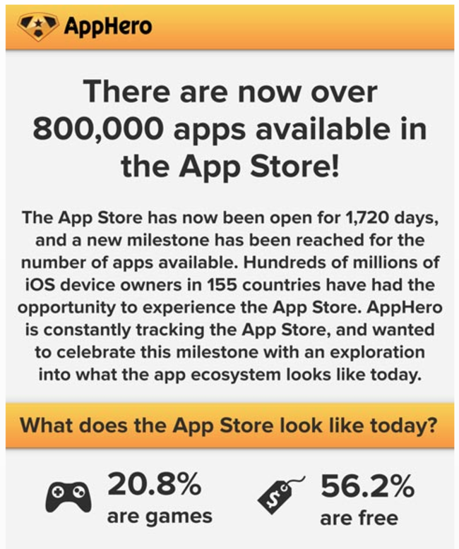 New study pegs Apple's App Store at 800k apps, 56.2 per cent of which are free - photo 2
