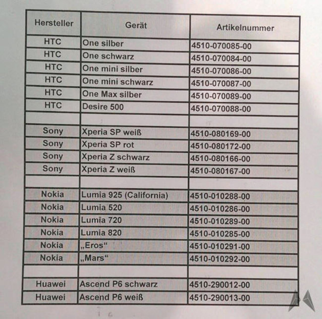 O2 Germany leak reveals HTC One Mini and One Max - and Nokia Eros and Mars - photo 2