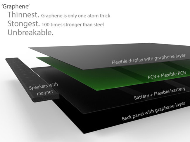 Flat iPhone 6 concept entertains foldable, 3-in-1 screen size idea - photo 7