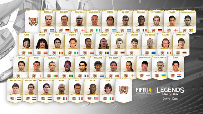FIFA 14 Ultimate Team Legends: EA's Matt Bilbey explains why some players have been chosen over others - photo 3