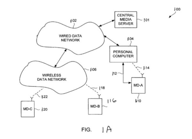 Apple patents remote iTunes access via iPhone - photo 2