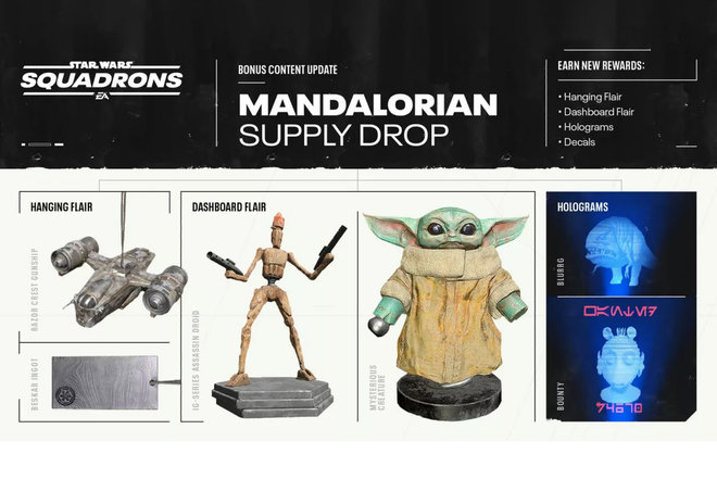 Star Wars: Squadrons DLC puts Baby Yoda on your dashboard