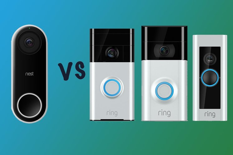 Ring Video Doorbell Nest
