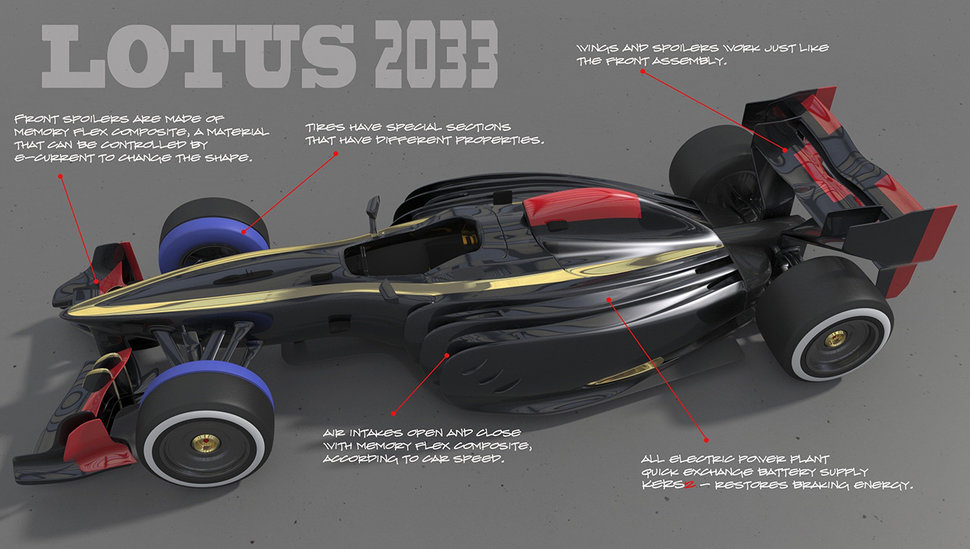 What will F1 look like in 2030? Oculus Rift, breathable cars an